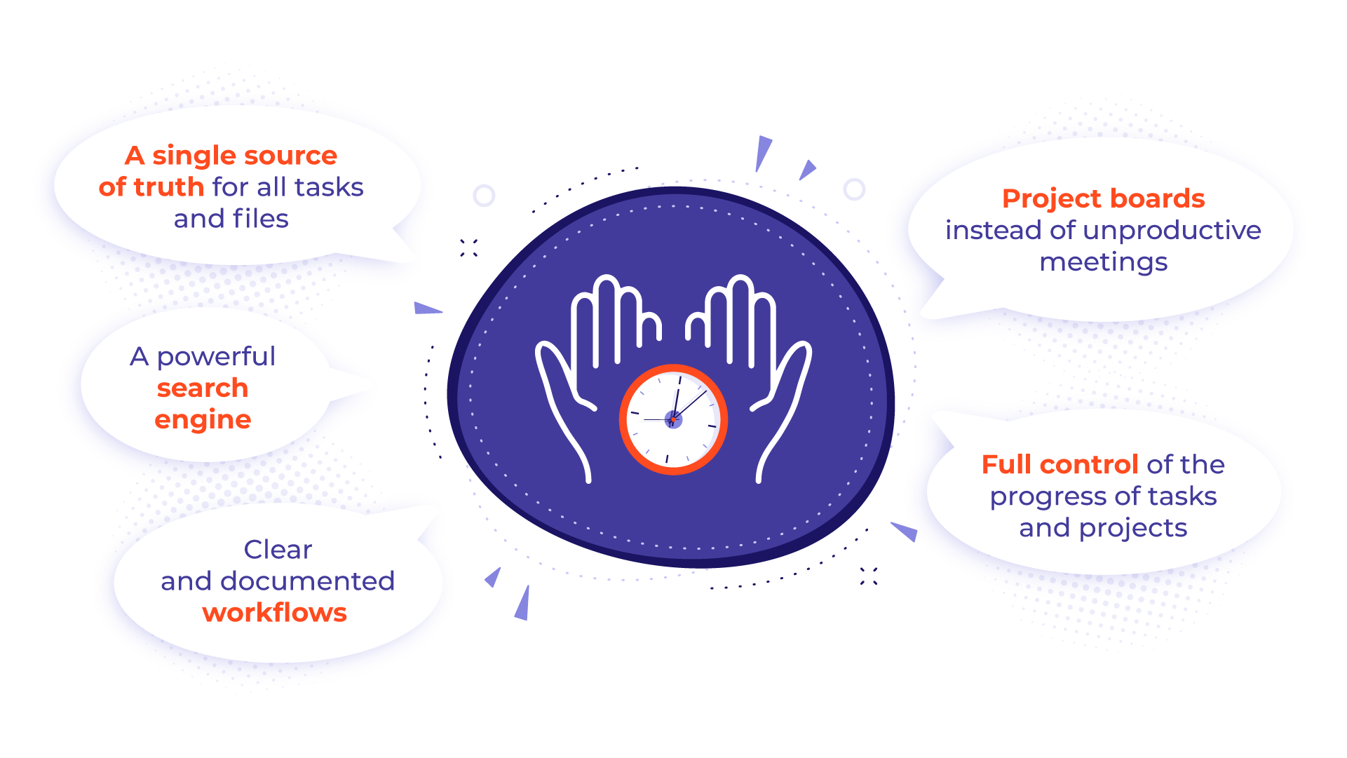 Jira_save_time_infographic