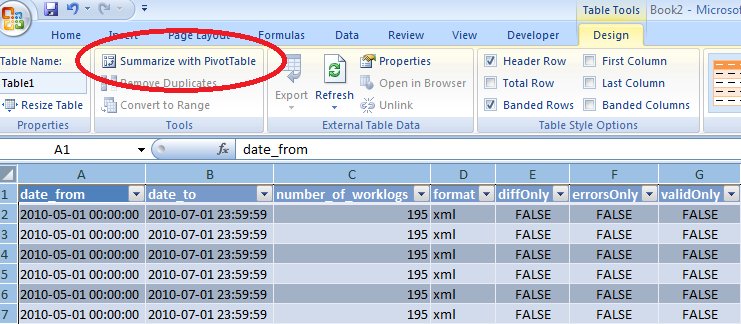Step 6: Create PivotTable