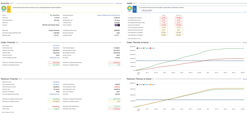 Tempo Budgets | folio overview