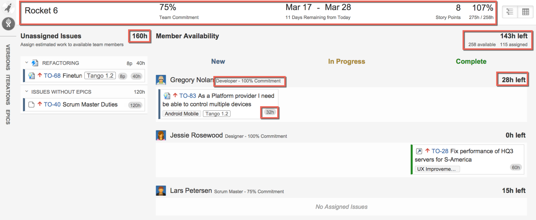 Member Availability lanes below Iteration Timeline