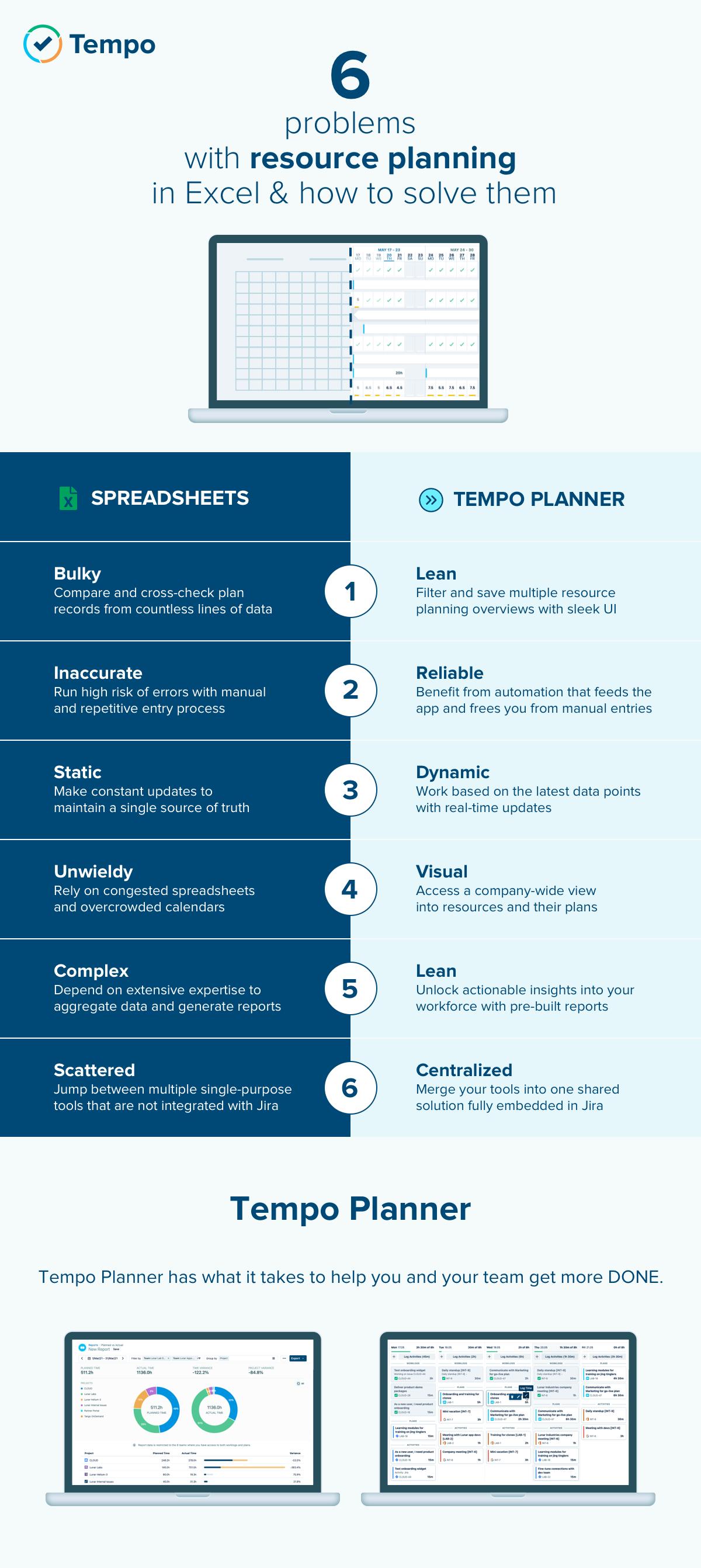 Tempo Planner - Excel spreadsheet alternative infographic