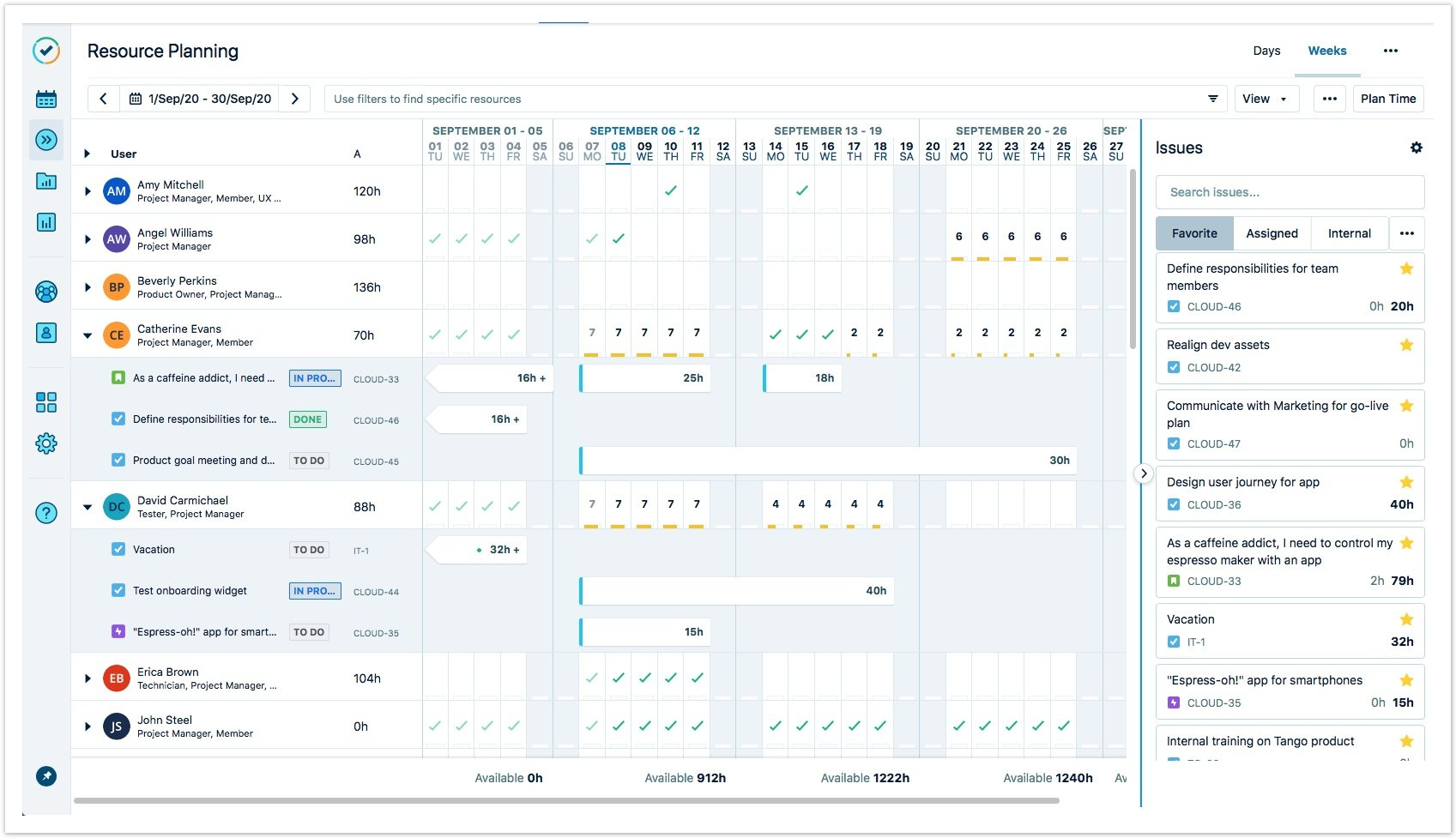 Resource planning view in Tempo Planner