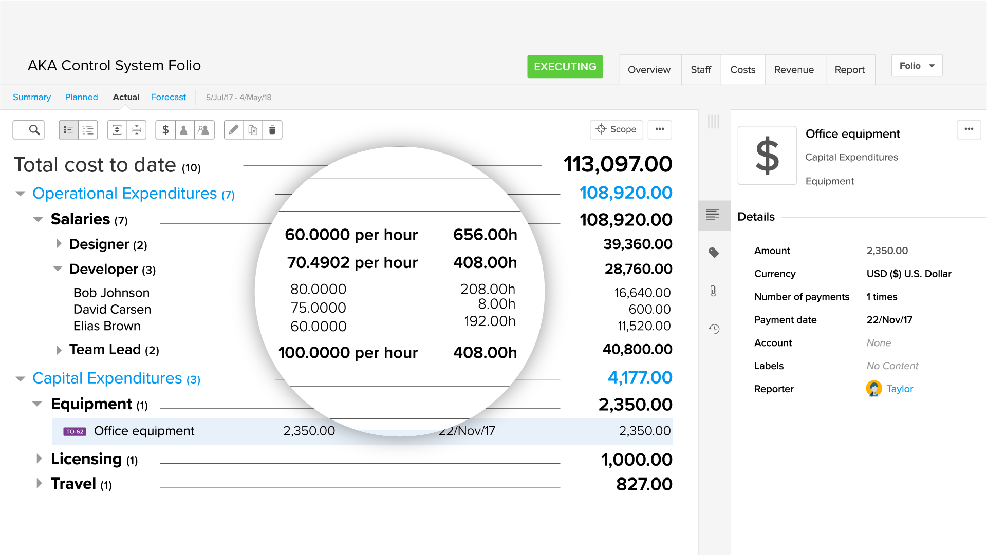 Agile budgeting tool: hours logged