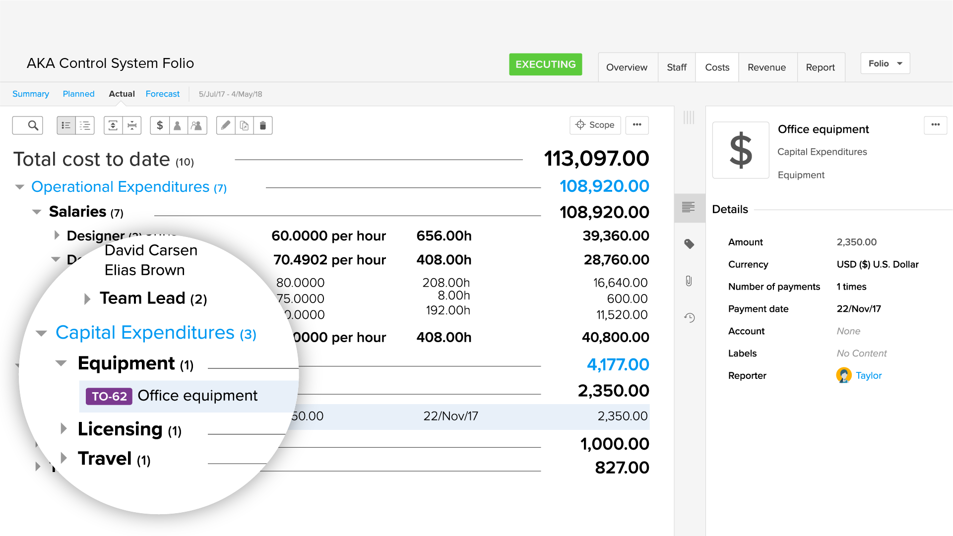 Expenses added in an issue are reported under actual costs of a project.