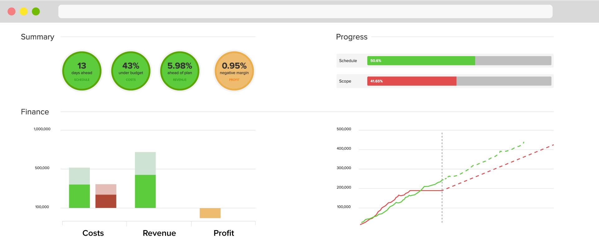 Agile budgeting tool video