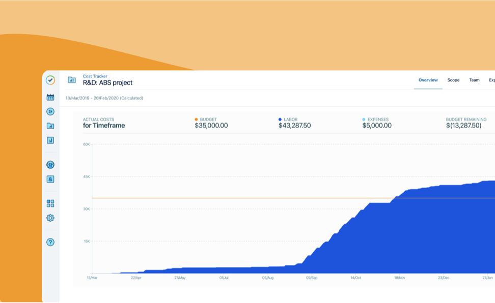Cost Tracker report screenshot